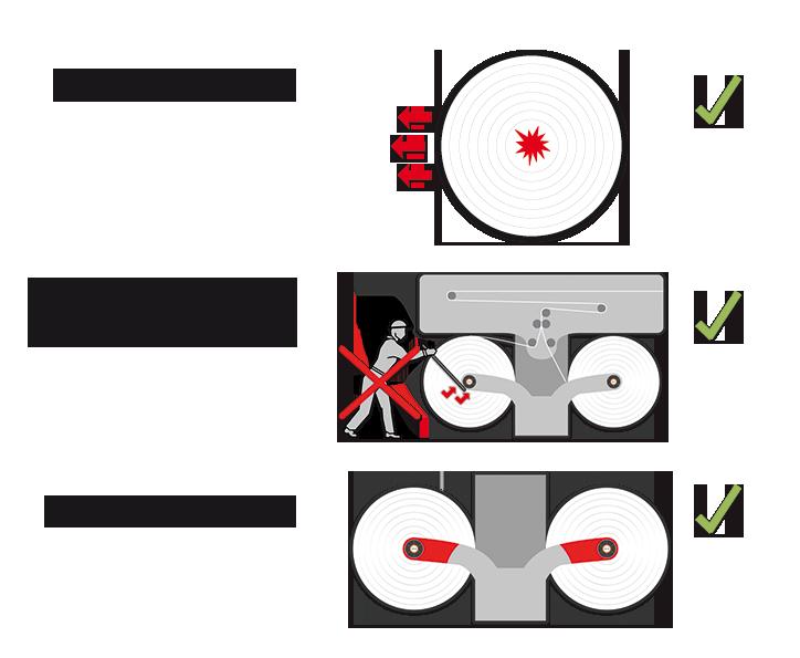 Cabezales expansibles expulsores neumáticos DUPLEX-RENOVA-RCC INDUSTRIAL-Diagrama