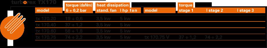 Frenos-neumáticos-TURBOREX-RENOVA-RCC-INDUSTRIAL-TABLA-TX170