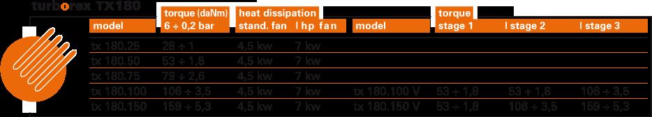 Frenos-neumáticos-TURBOREX-RENOVA-RCC-INDUSTRIAL-TX180-TABLA