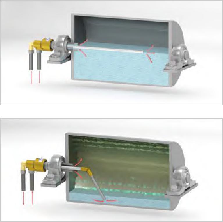 RCC Juntas rotativas aplicación doble vía sifón estacionario